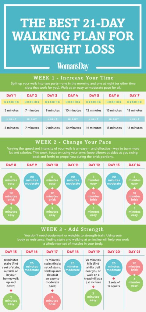 21 days walking plan for weight loss