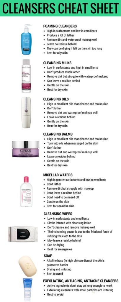 cleansers cheat sheet infographic