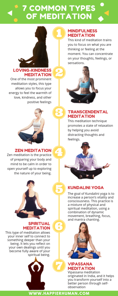 meditation common types