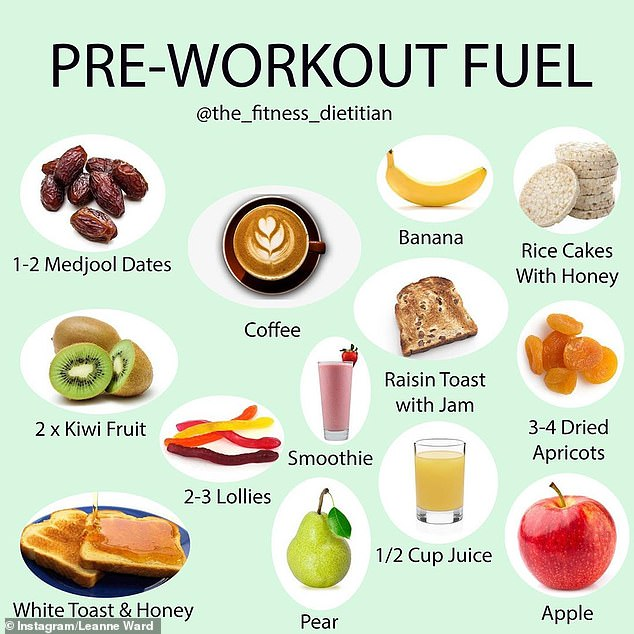 foods to eat before workout